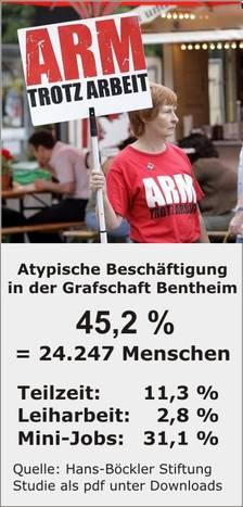 atypische beschäftigung zahlen